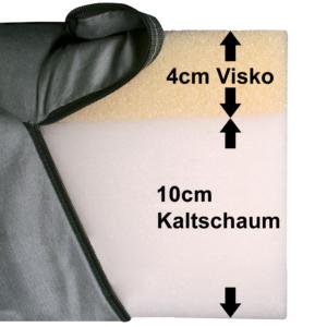 gaestematratze-gigapur-25069-visco-luxus
